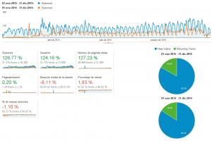 analytics-2015